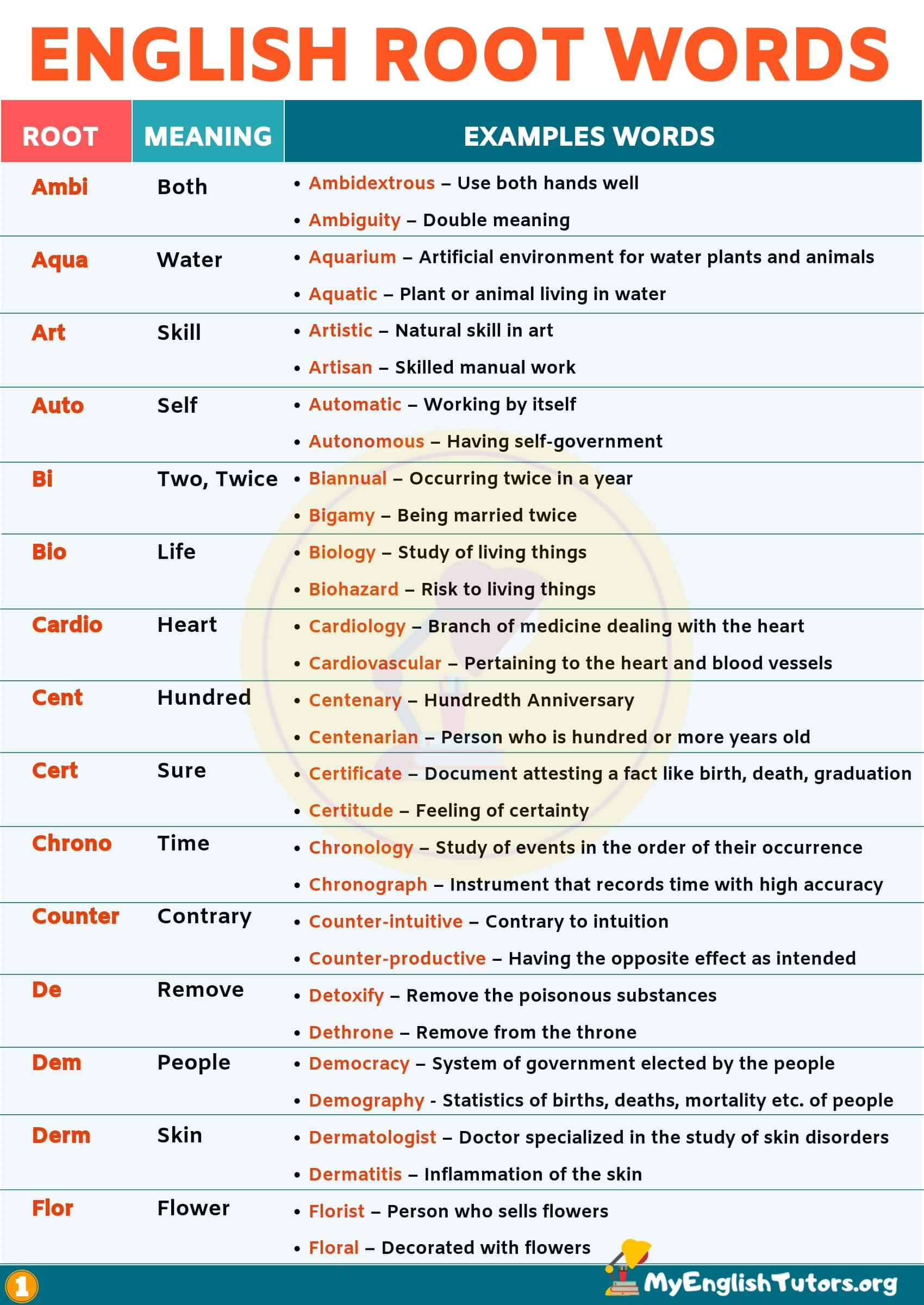 Root Words Boost Your English Vocabulary With 45 Root