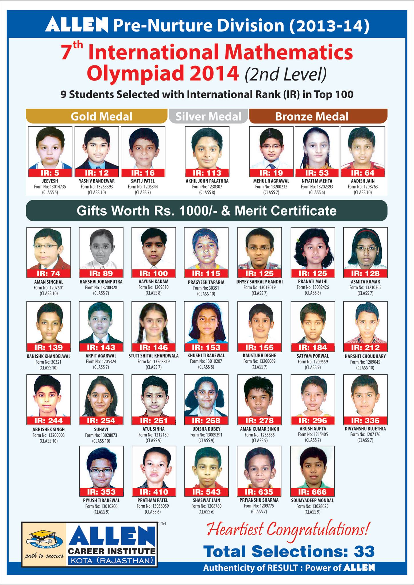 International Mathematics Olympiad Class 11