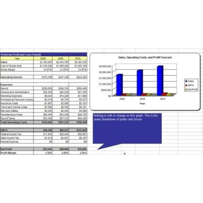 Generico, Inc An Example of a Complete Business Plan