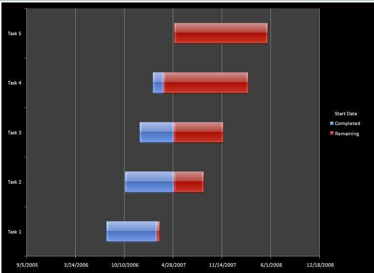 gantt chart template excel 2010 free