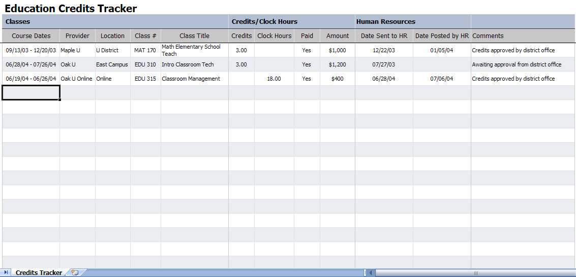 College Credit Hours Tracker College Credit Tracker