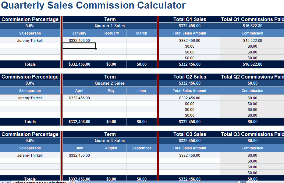 Sales Training Plan Template training plans templates trainers – Annual Sales Plan Template
