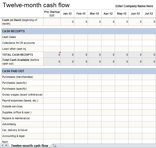 Cash Flow Statement Template. bank cash flow statement template ...