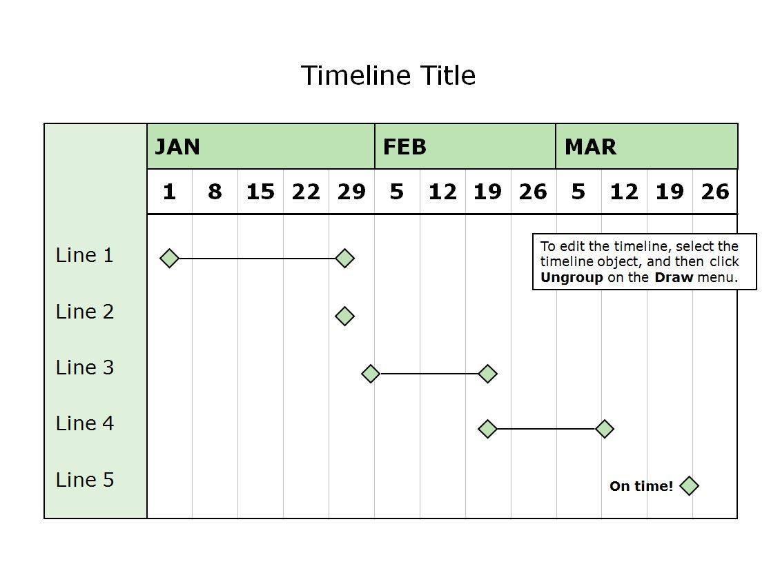 Weekly Timeline Template