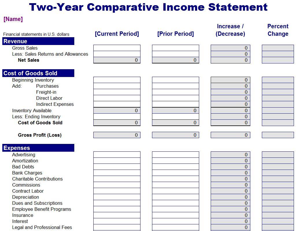Comparitive Income Statement
