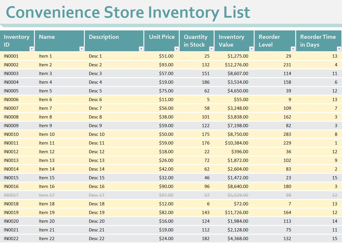 convenience store inventory list template cover letter template in