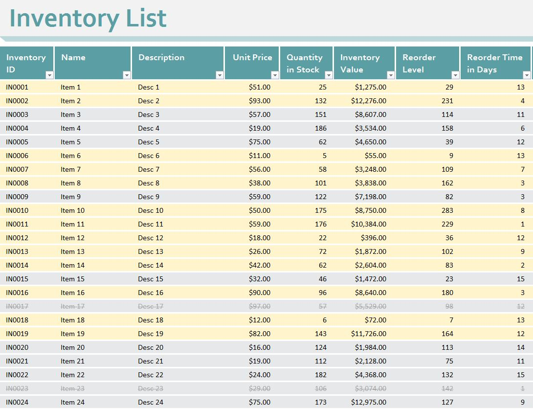 worksheet Home Inventory Worksheet excel home inventory template of food storage free spreadsheet