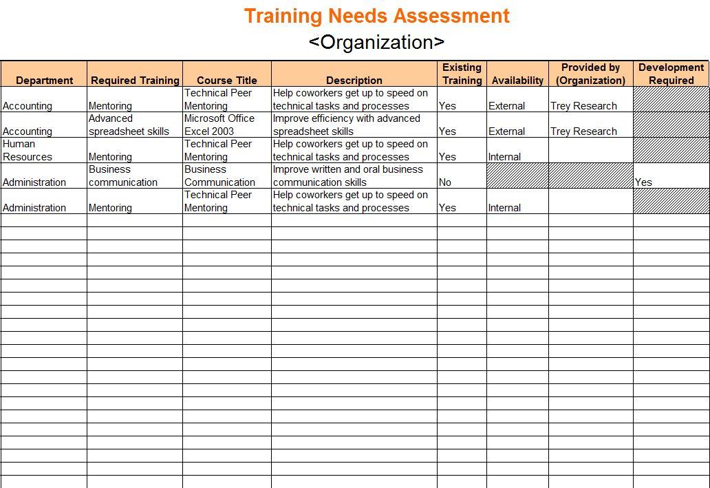 Needs Assessment Templates. training. training needs analysis ...