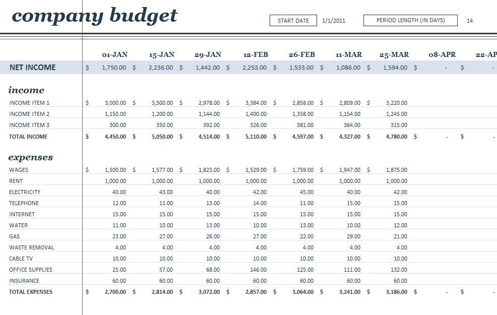 18 Period Budget Template 18 Period Budget