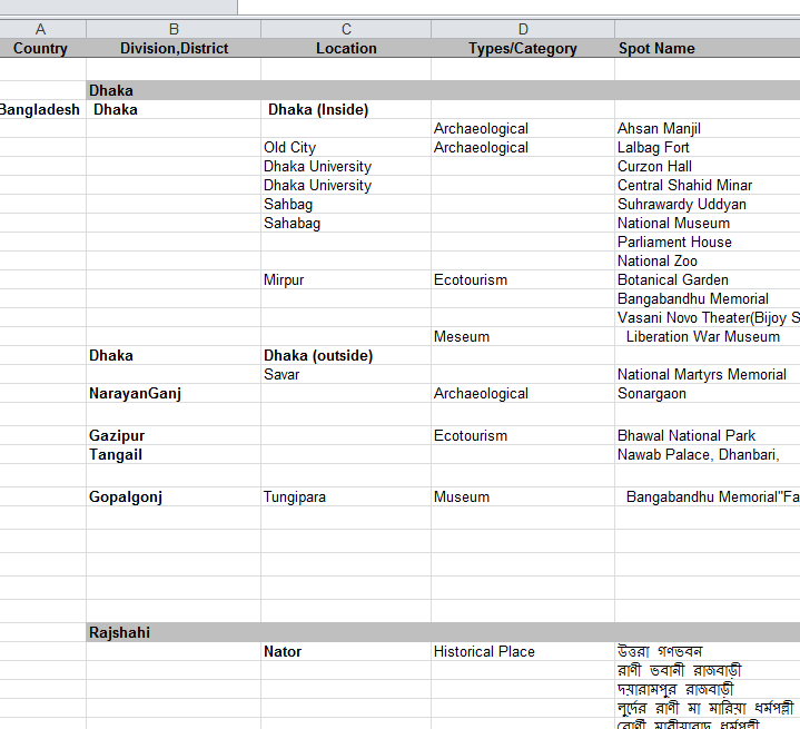 Simple Travel Schedule My Excel Templates