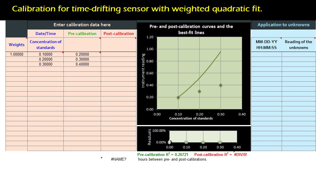 Calibration Drifting Quadratic Weighted Template My Excel Templates