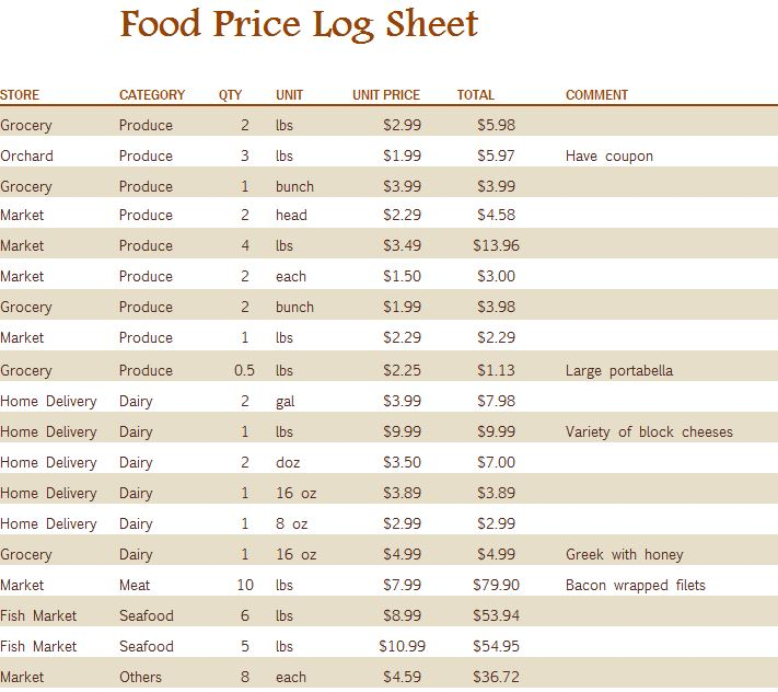 Food Price Log Sheet My Excel Templates
