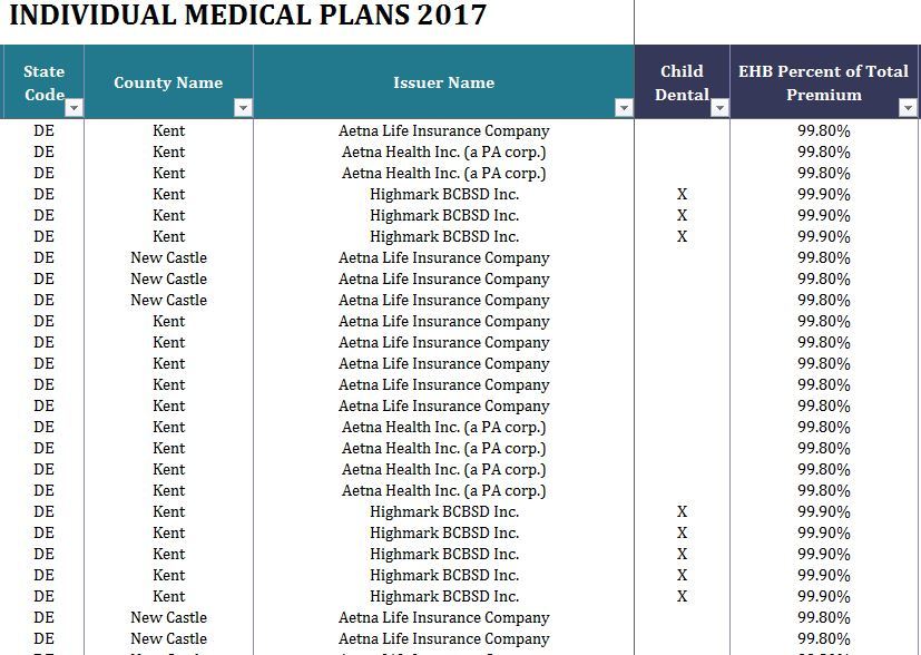 2017 State Health Insurance Plans Alaska Delaware My Excel Templates