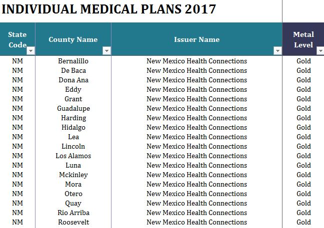 2017 State Health Insurance Plans North Dakota New Mexico My Excel Templates
