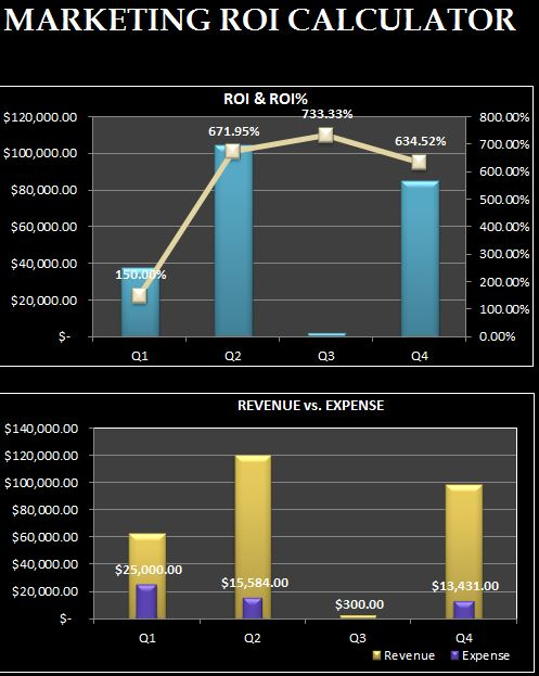 Marketing ROI Calculator MyExcelTemplates Free Download