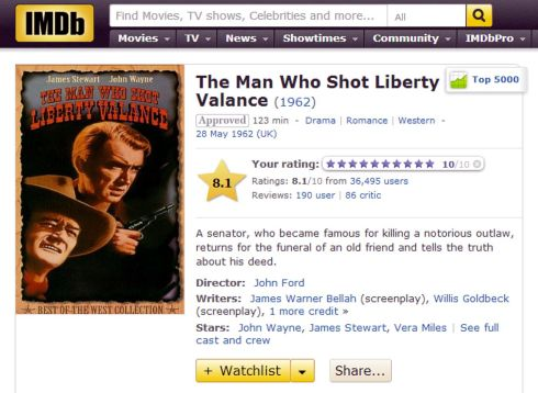 The Man Who Shot Liberty Valance - IMDB Review