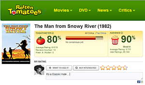 The Man from Snowy River review rotten tomatoes