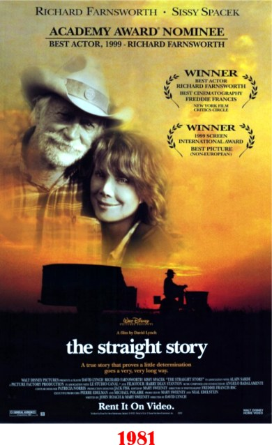 Richard Farnsworth Filmography 1