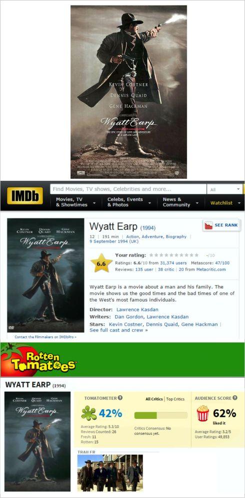 wyatt earp review