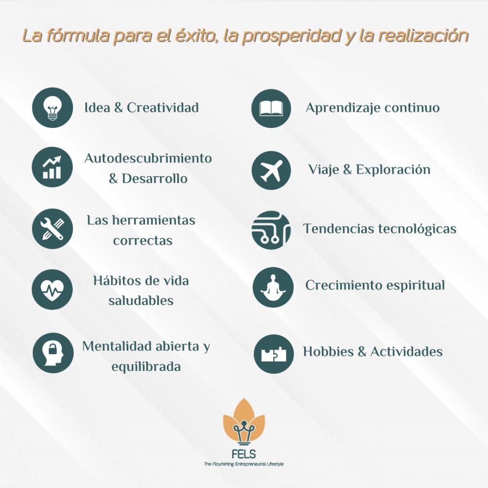 fels_Spanish
