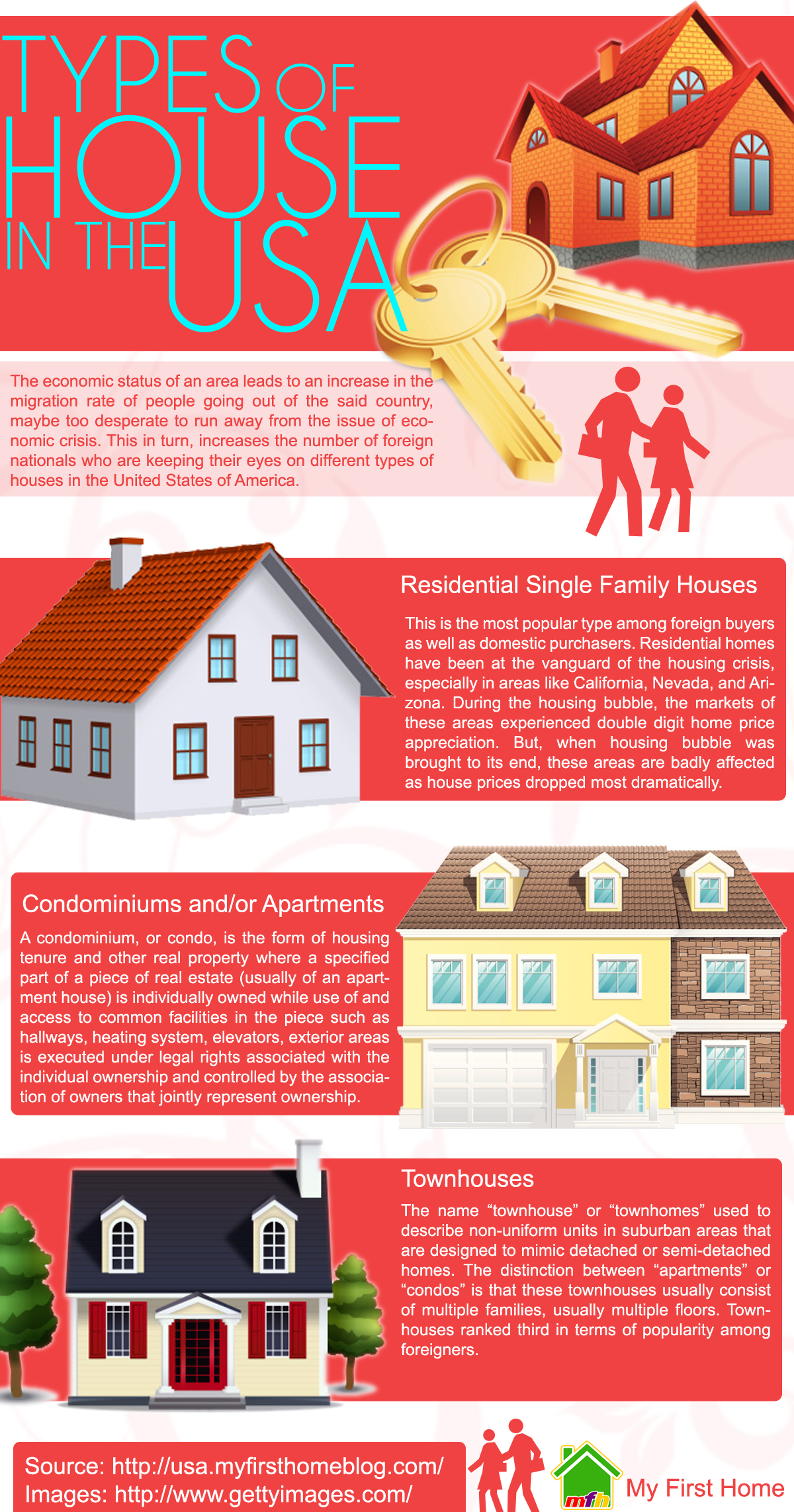 Types Of Houses In The Usa