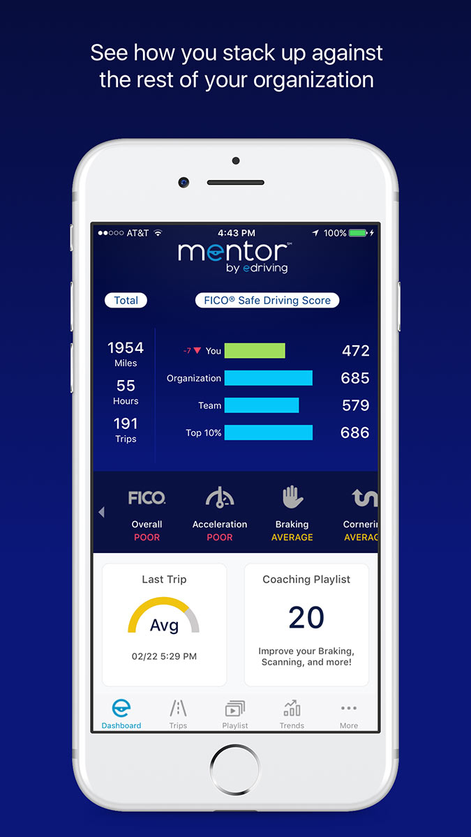 Mentor App Dashboard