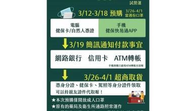 「口罩實名制2.0」3月12日起試營運線上預購