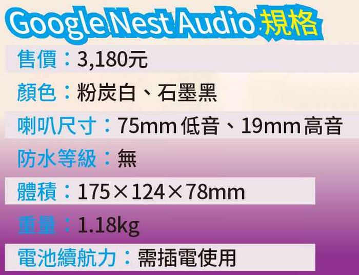 Google Nest Audio 規格