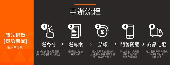 myfone購物「e即棒」線上申辦台哥大電信門號續約、新申辦或攜碼流程