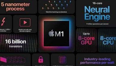 3款蘋果M1晶片Mac登場 電池續航力是亮點