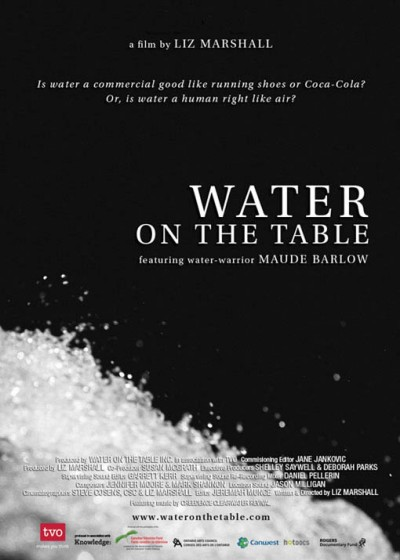 myfoodistry - traditional cooking and modern inspiration - water on the table