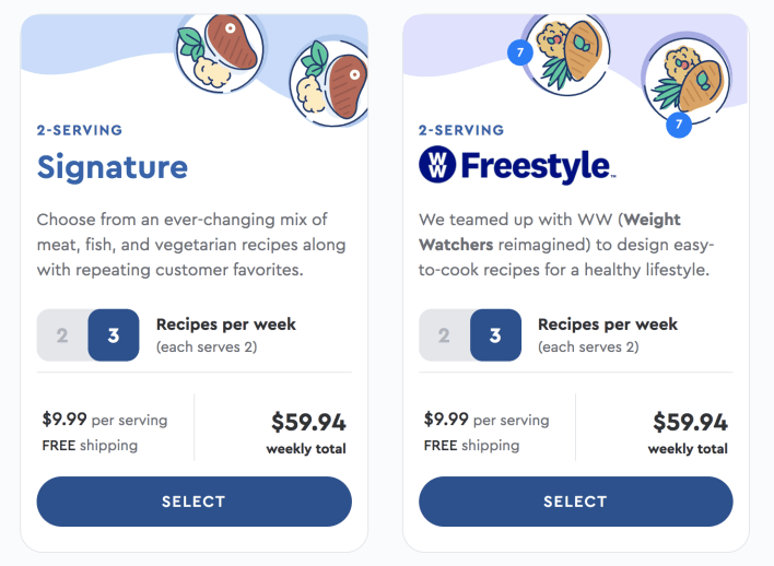 Blue Apron Pricing