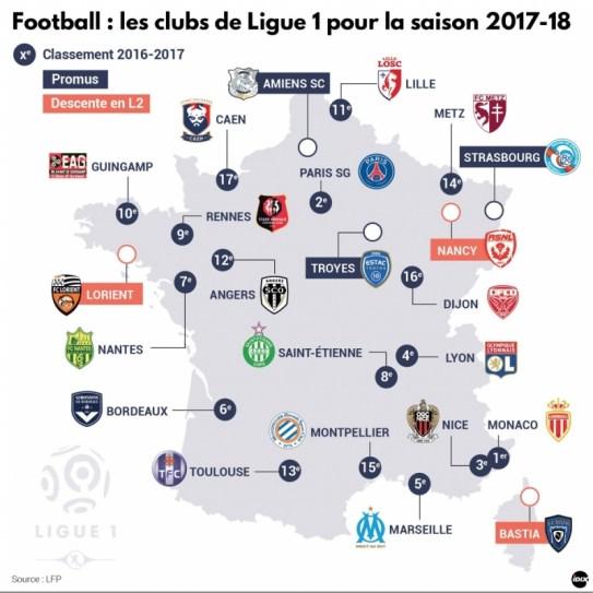 Ligue 1 2018