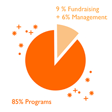 World Vision Purchases