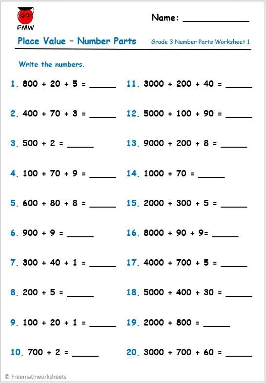 Grade 3 place value worksheet. Number parts worksheet.