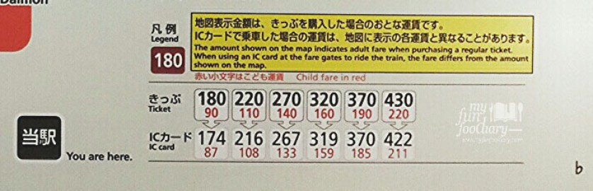 Discounted Train Ticket using SUICA vs PASMO by Myfunfoodiary
