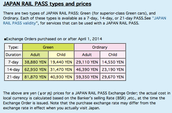 Japan Rail Pass types and prices comparison