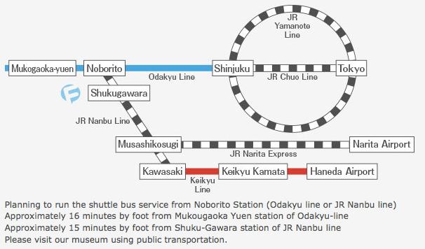 Transportation Access to Fujiko F Fujio