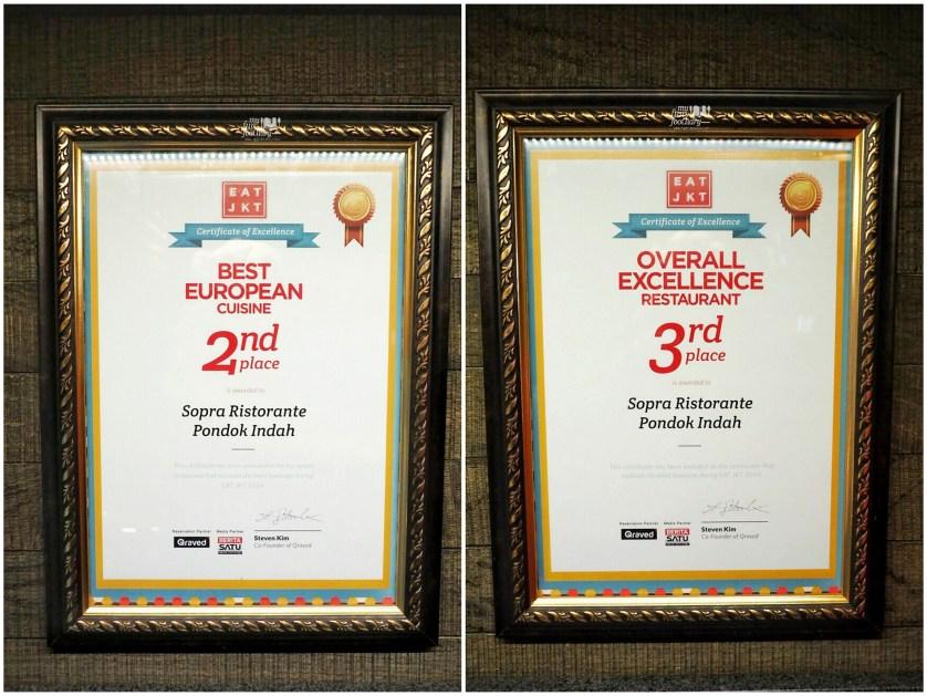 Award for Sopra Ristorante by Myfunfoodiary