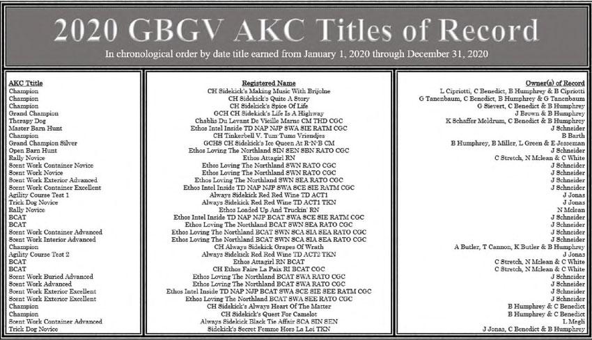 My GBGV Life Titles