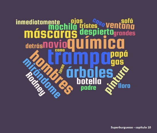 superburguesas cap 10 word cloud