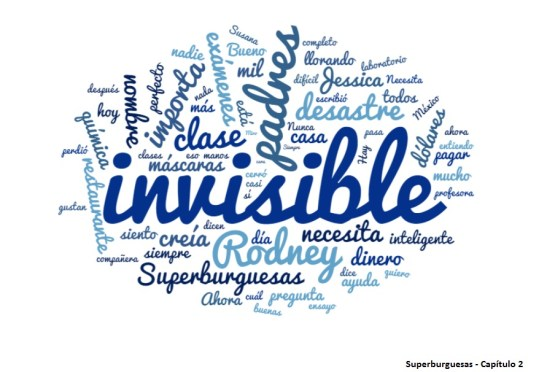 superburguesas cap 2 word cloud