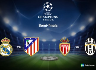UEFA Champions League Semi-final draws