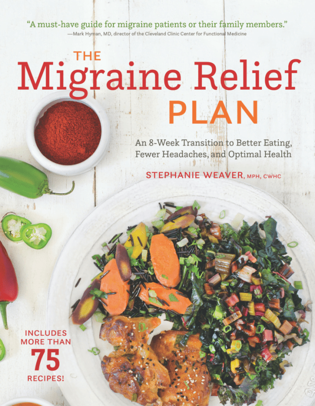 Migraine Relief Plan