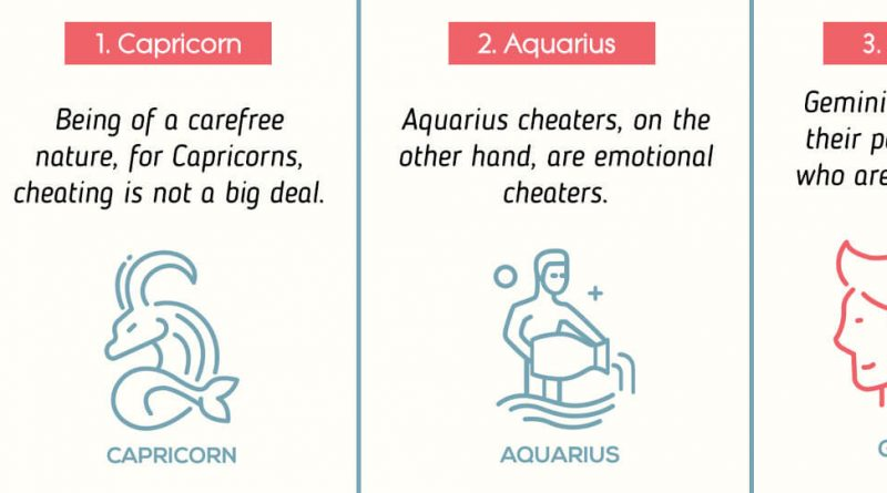 How Each Zodiac Sign Cheats In Relationships