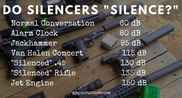 """Do Silencers Really """"Silence?"""""""