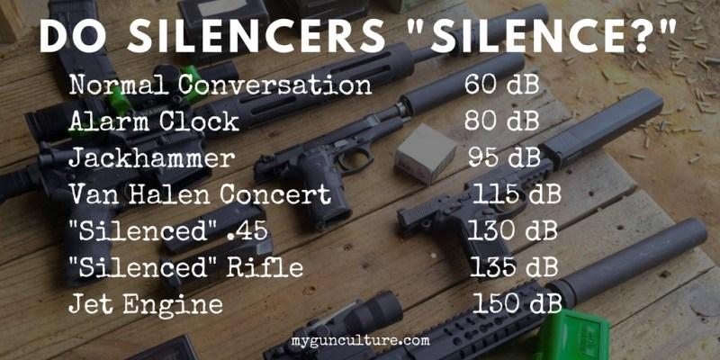 silencer suppressor noise levels