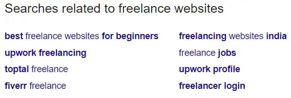 google bottom lsi keywords