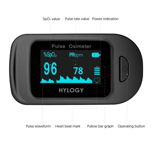 HYLOGY Pulse Oximeter