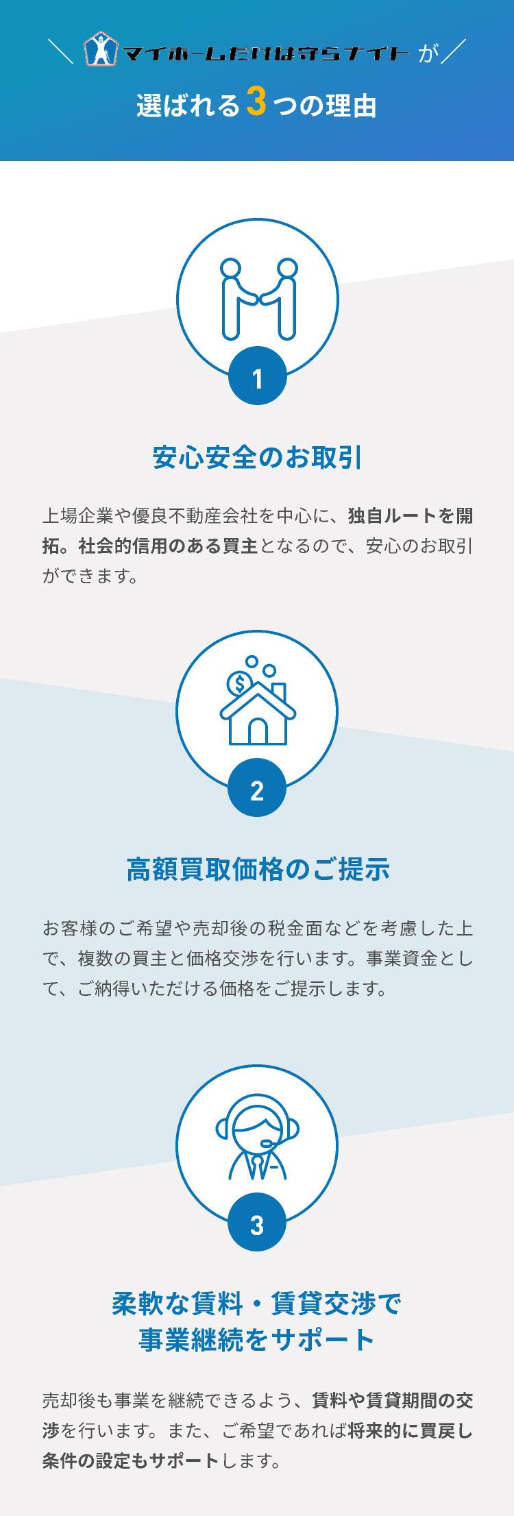 マイホームだけは守らナイトが選ばれる3つの理由。安心のお取引。高額買取価格のと提示。柔軟な賃料・賃貸交渉で事業継続をサポート。